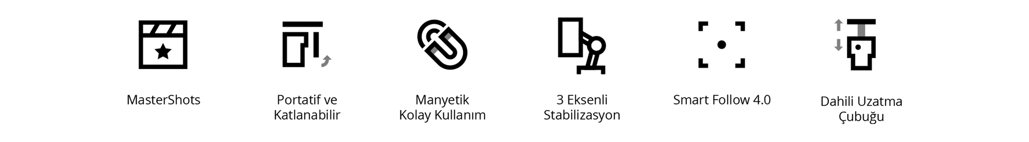 DJI OM5